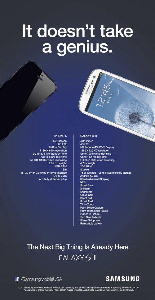 iPhone 5 Benchmark tests beats Samsung Galaxy S3, iPhone 4S 1