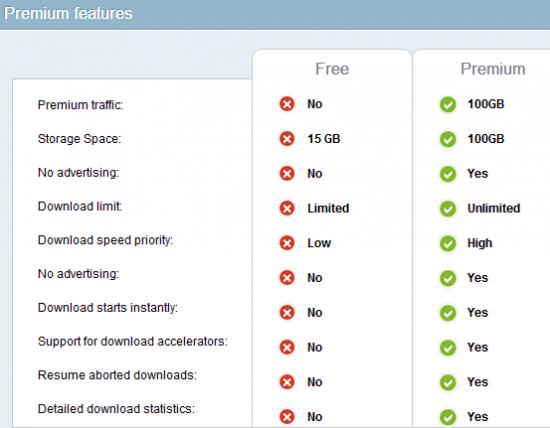 4Sync offering free 15GB cloud storage account 3