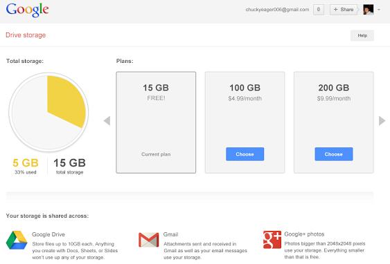 Google Shared storage 15GB